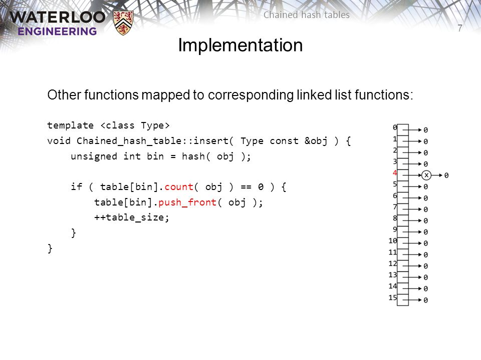 Implementation Other functions mapped to corresponding linked list functions: template <class Type>
