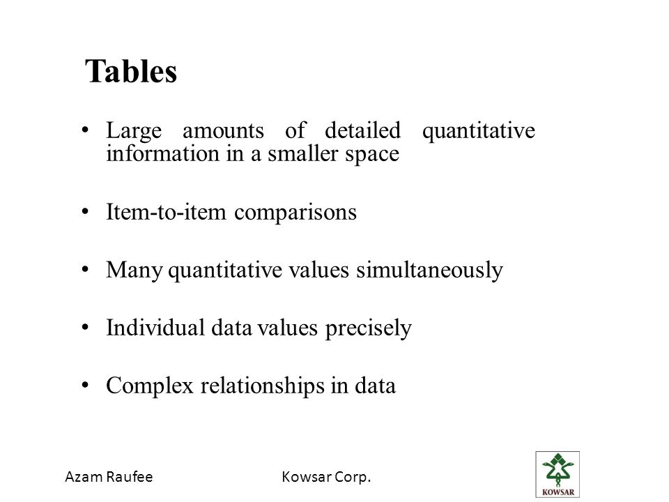 Tables Large amounts of detailed quantitative information in a smaller space. Item-to-item comparisons.