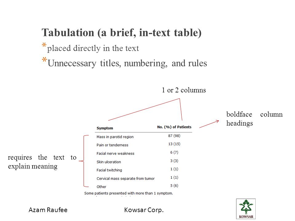 Tabulation (a brief, in-text table)