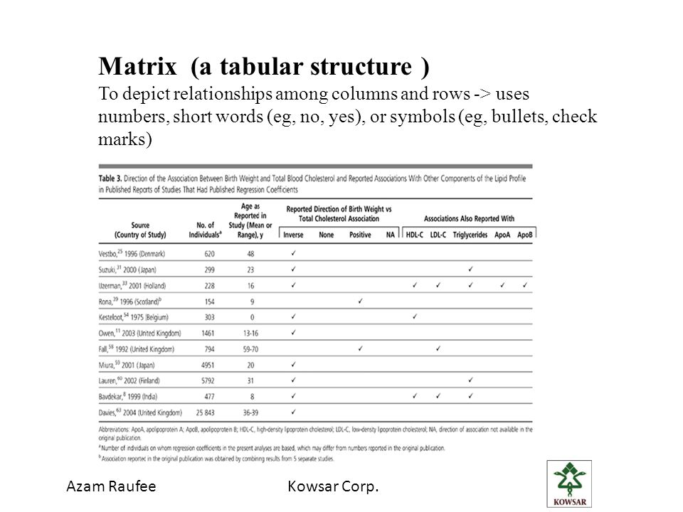 Matrix (a tabular structure )