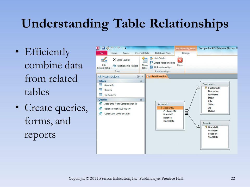 Understanding Table Relationships