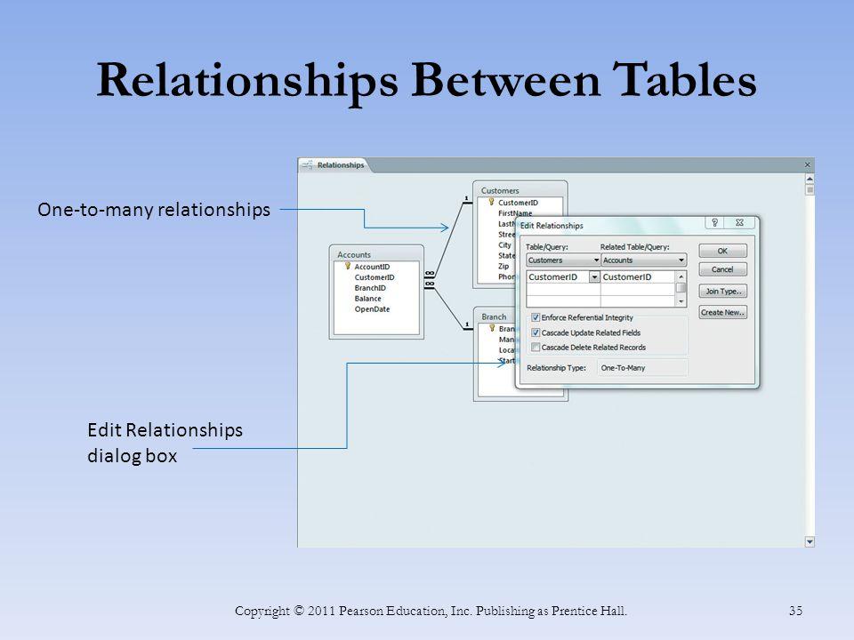 Relationships Between Tables