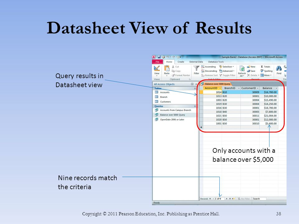 Datasheet View of Results