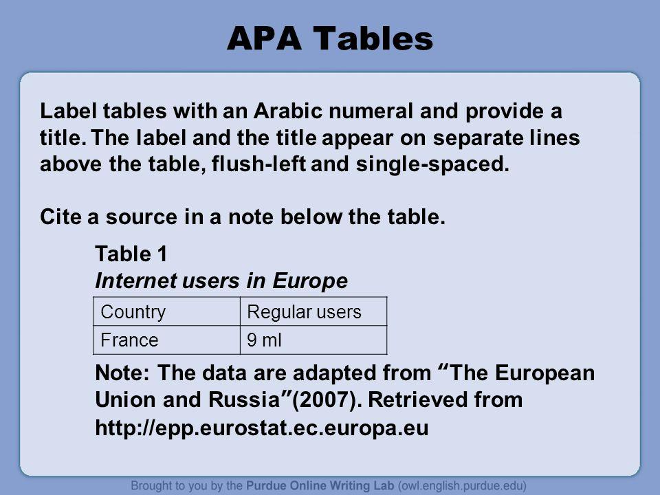 APA Tables