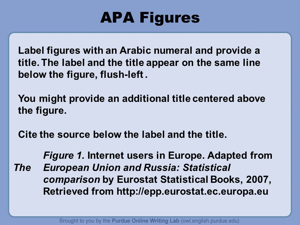 APA Figures Label figures with an Arabic numeral and provide a title. The label and the title appear on the same line below the figure, flush-left .