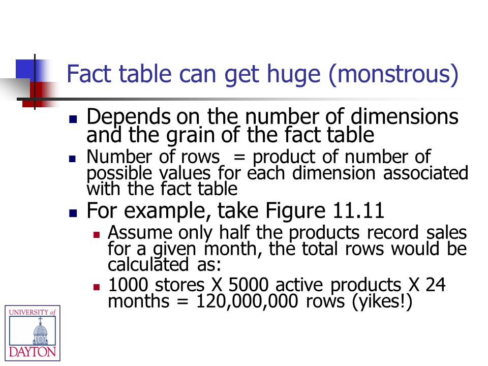 Fact table can get huge (monstrous)