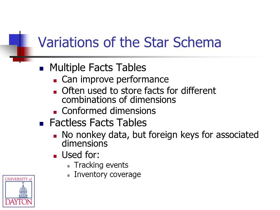 Variations of the Star Schema
