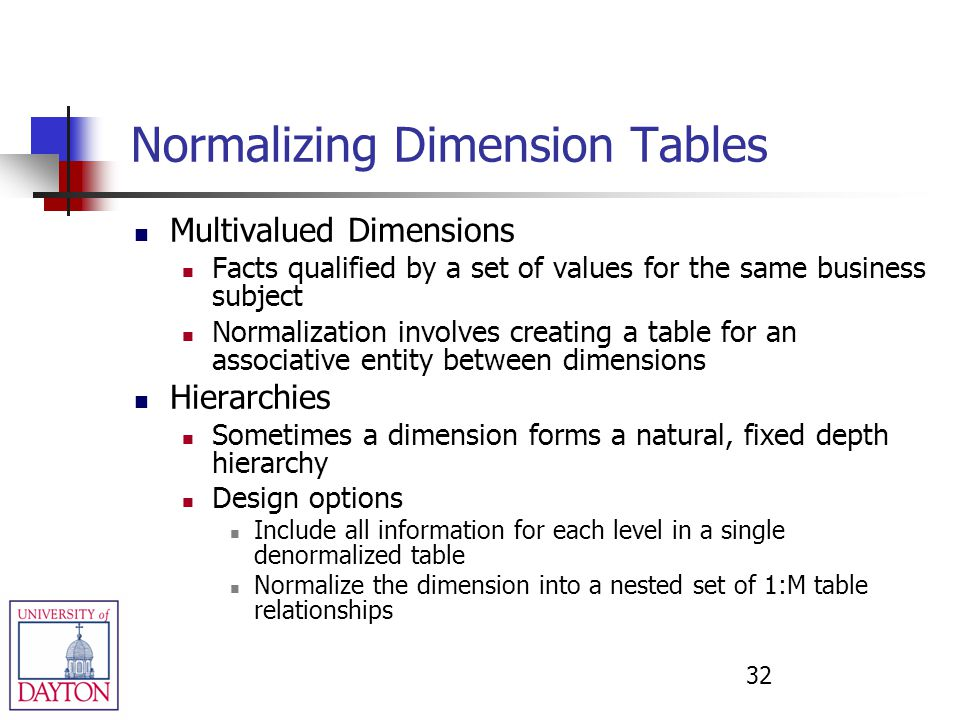 Normalizing Dimension Tables