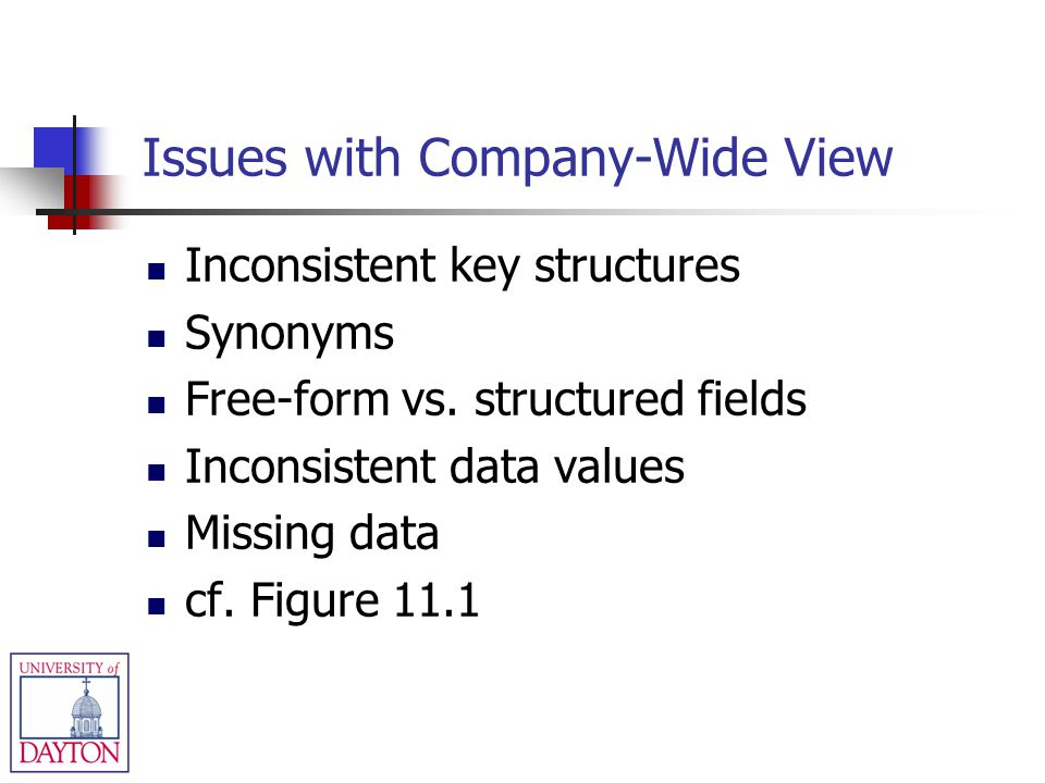 Issues with Company-Wide View