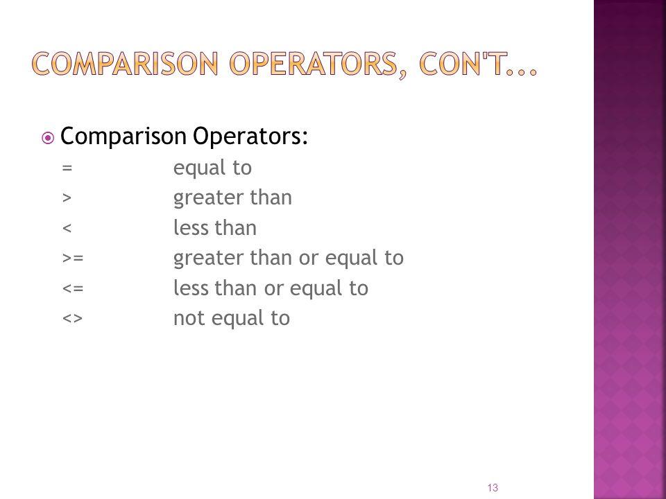 Comparison Operators, con t...