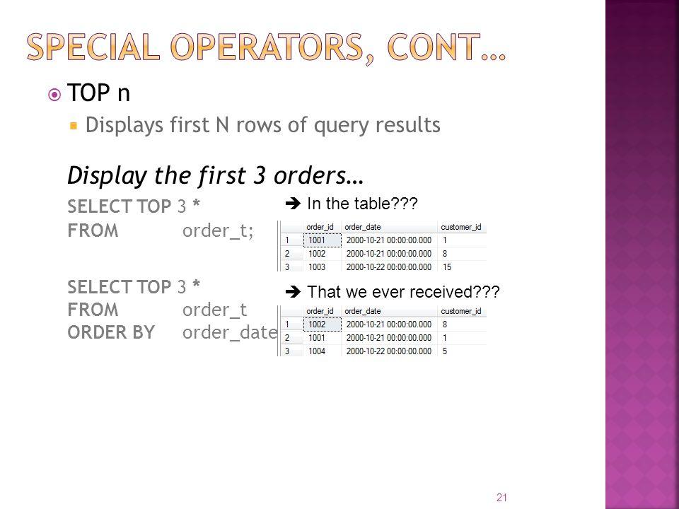Special operators, cont…