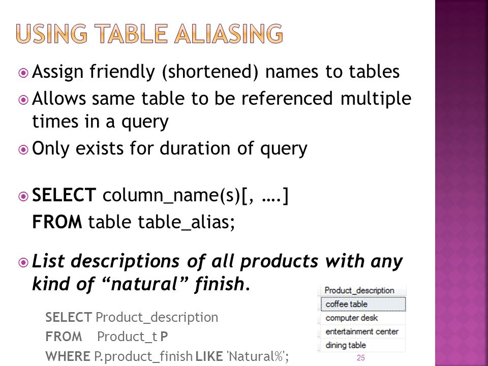 Using table aliasing Assign friendly (shortened) names to tables