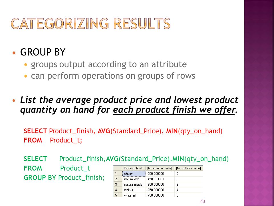Categorizing Results GROUP BY