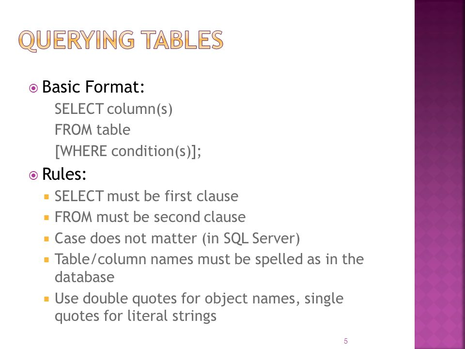 Querying Tables Basic Format: Rules: SELECT column(s) FROM table