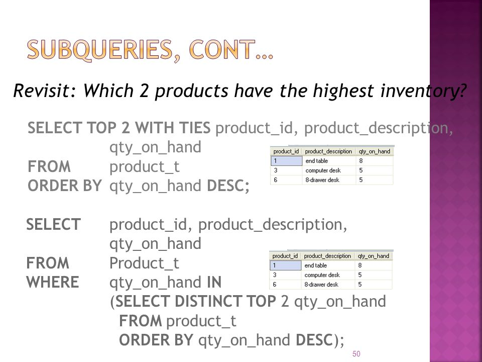 Subqueries, cont… Revisit: Which 2 products have the highest inventory SELECT TOP 2 WITH TIES product_id, product_description,