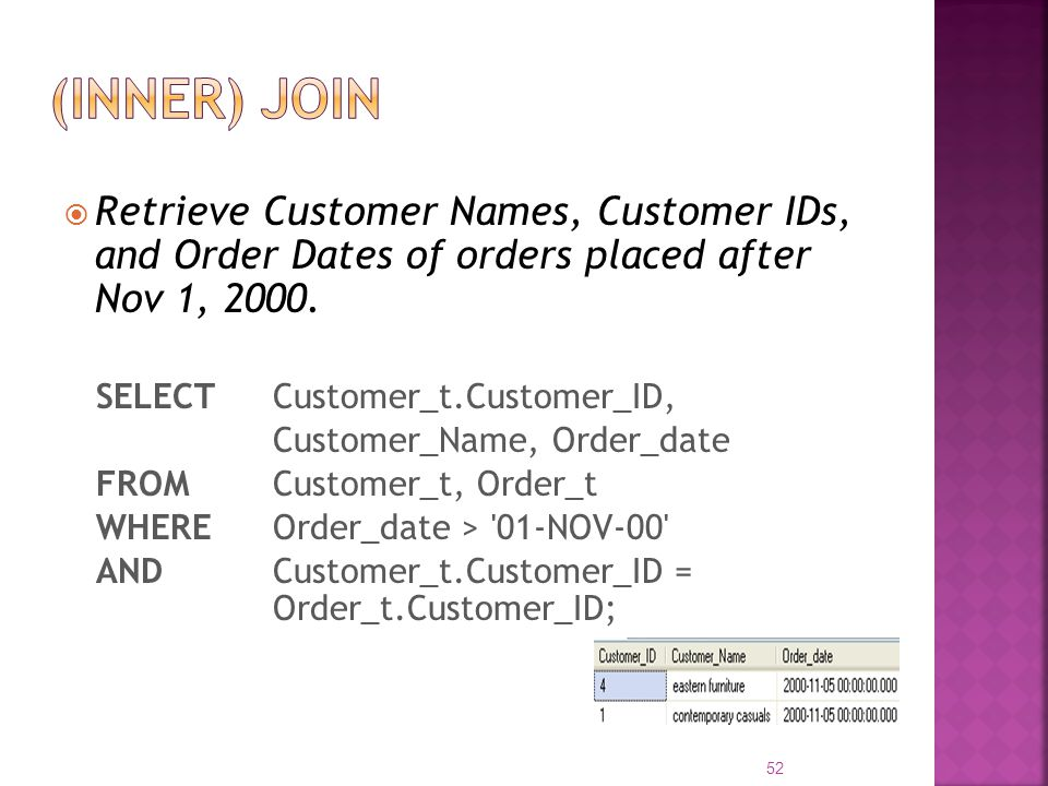 (Inner) join Retrieve Customer Names, Customer IDs, and Order Dates of orders placed after Nov 1, 2000.
