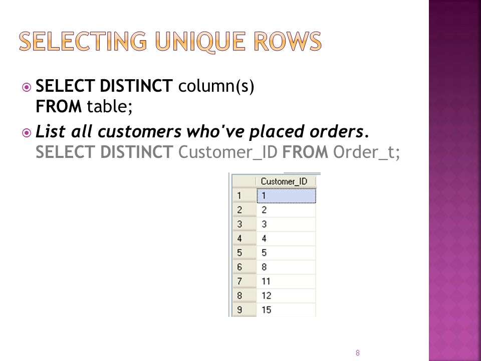 Selecting Unique Rows SELECT DISTINCT column(s) FROM table;