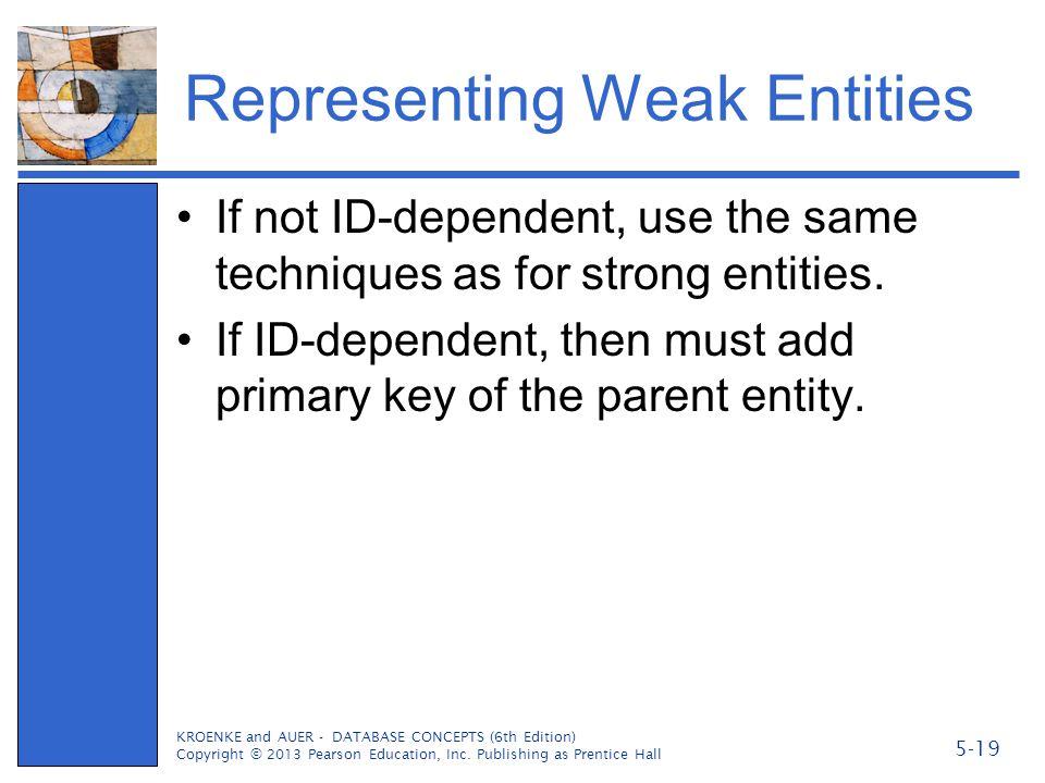 Representing Weak Entities