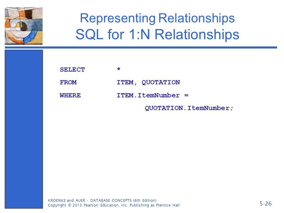 Representing Relationships SQL for 1:N Relationships
