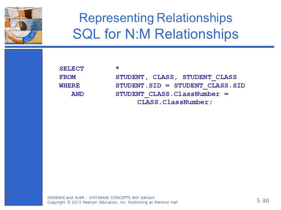 Representing Relationships SQL for N:M Relationships