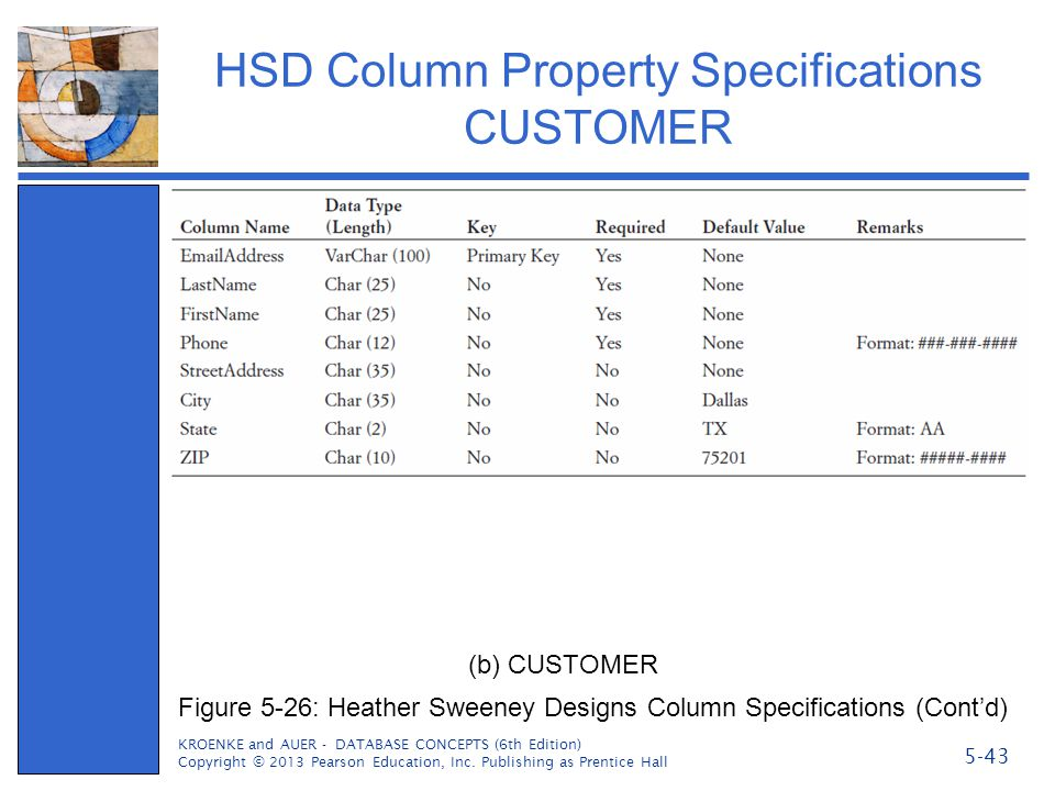 HSD Column Property Specifications CUSTOMER