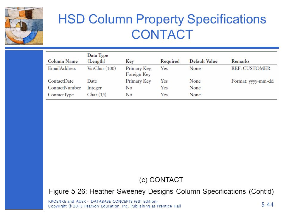 HSD Column Property Specifications CONTACT