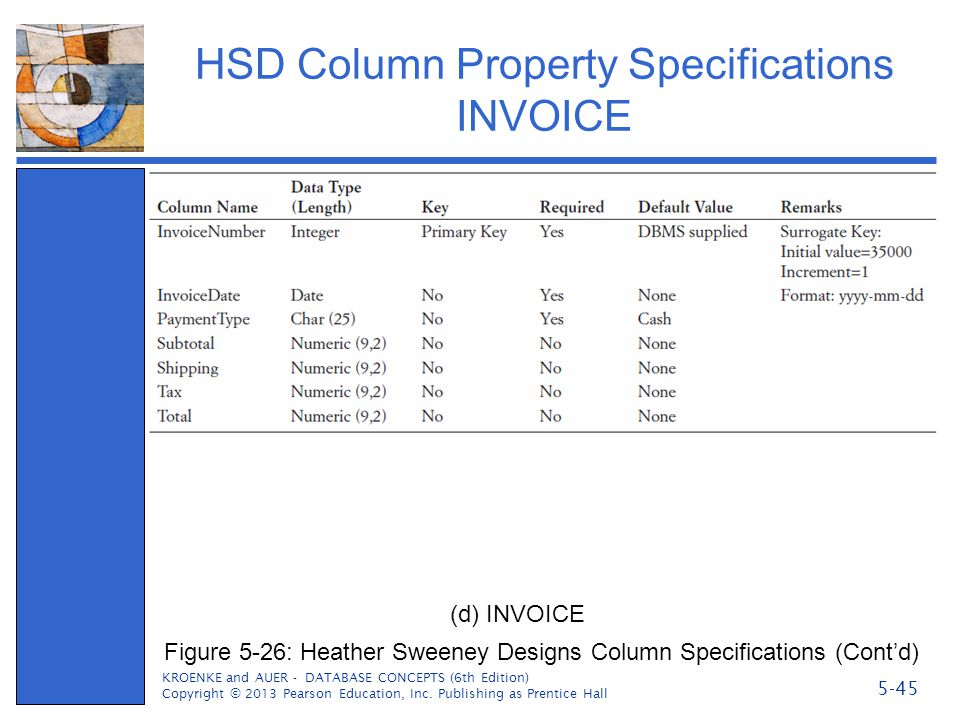 HSD Column Property Specifications INVOICE