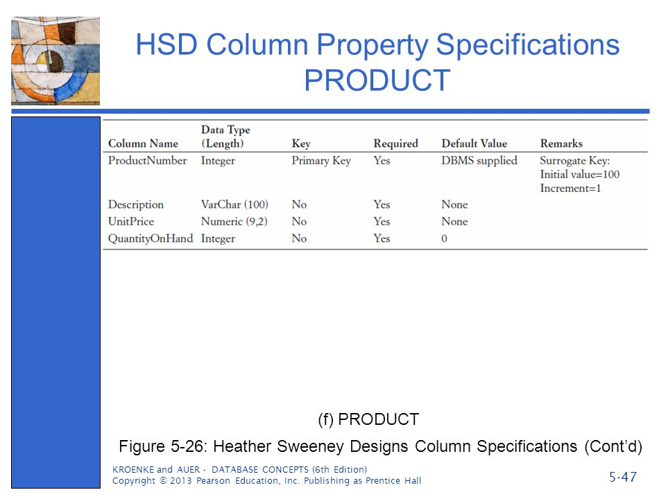 HSD Column Property Specifications PRODUCT
