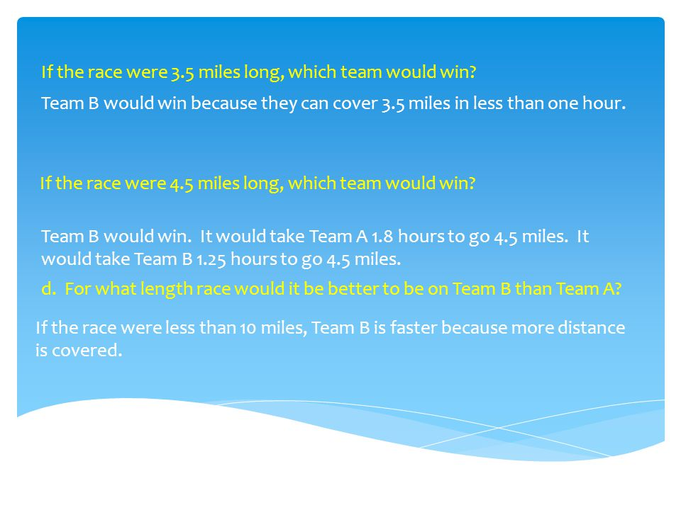 If the race were 3.5 miles long, which team would win