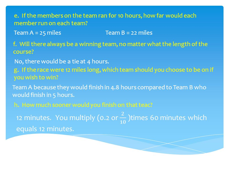 e. If the members on the team ran for 10 hours, how far would each member run on each team