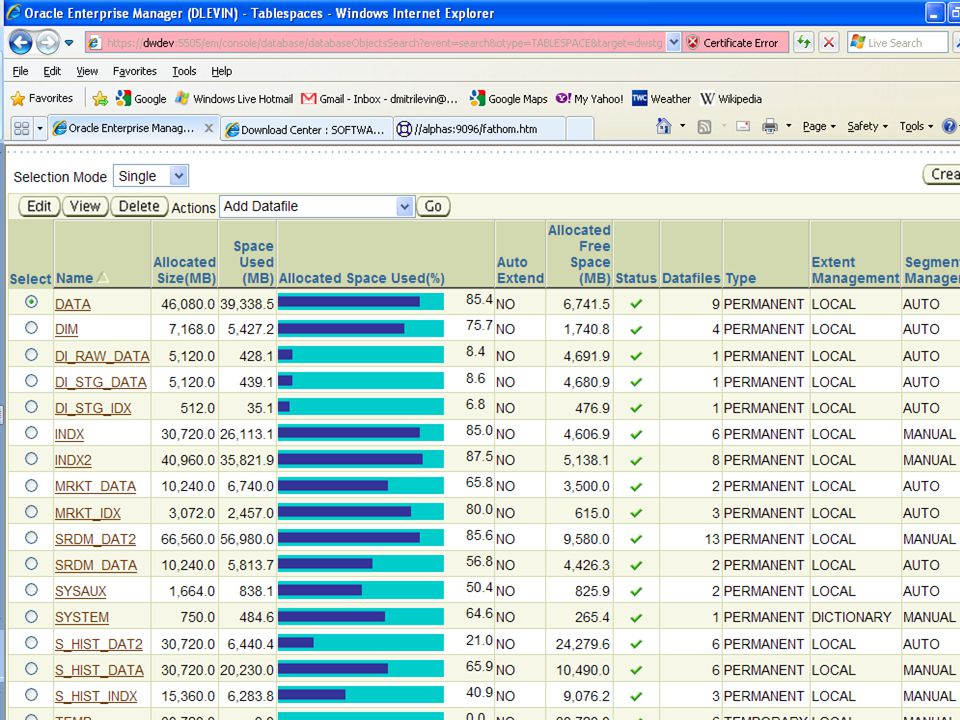 PUG Challenge Americas 065 Progress and Oracle