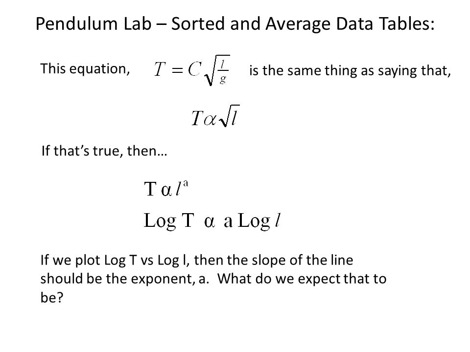 Pendulum Lab – Sorted and Average Data Tables:
