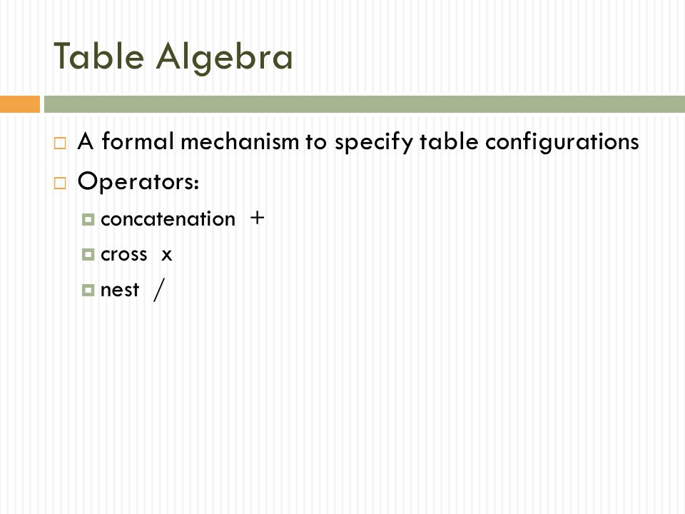 Table Algebra A formal mechanism to specify table configurations