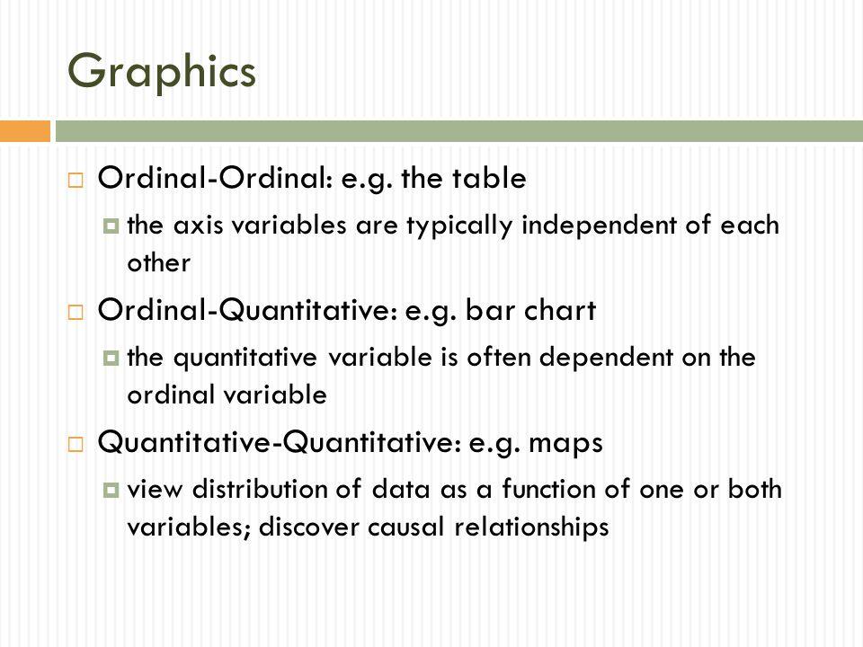 Graphics Ordinal-Ordinal: e.g. the table