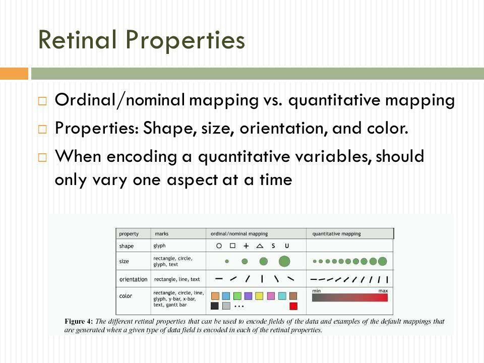 Retinal Properties Ordinal/nominal mapping vs. quantitative mapping