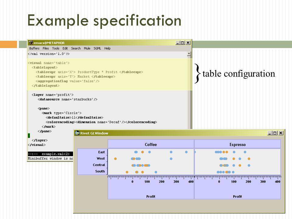 Example specification
