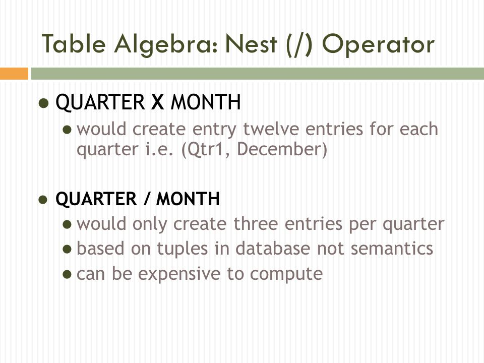 Table Algebra: Nest (/) Operator