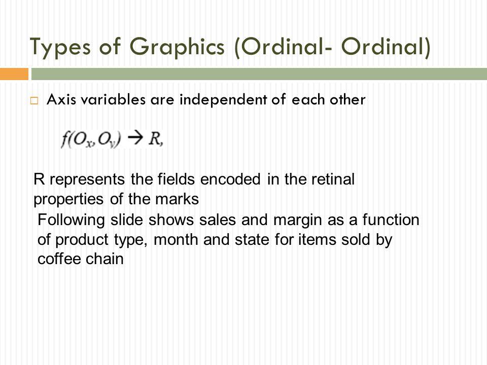 Types of Graphics (Ordinal- Ordinal)