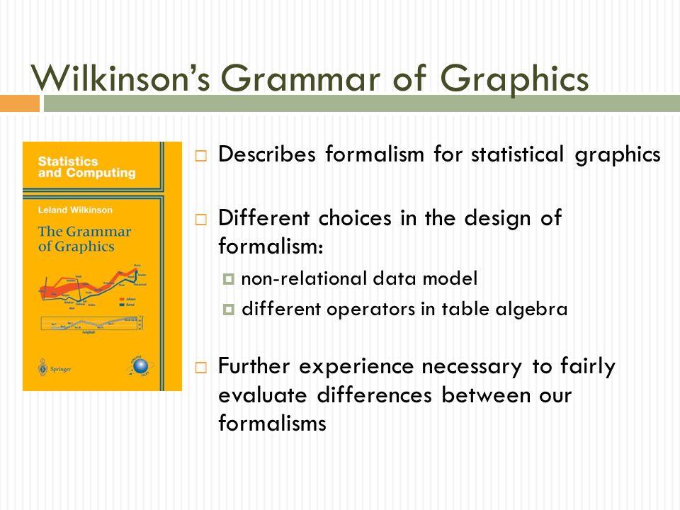 Wilkinson's Grammar of Graphics