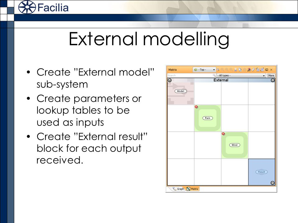 External modelling Create External model sub-system