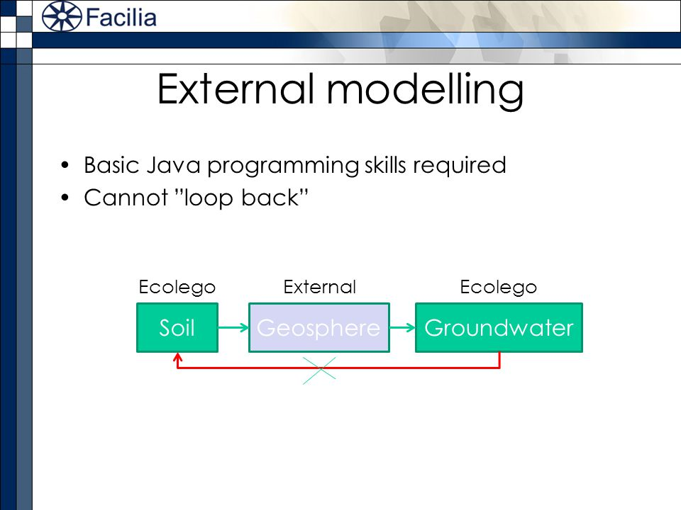 External modelling Basic Java programming skills required