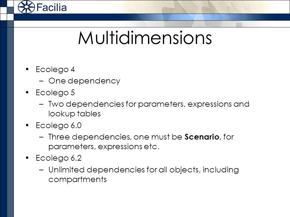 Multidimensions Ecolego 4 One dependency Ecolego 5