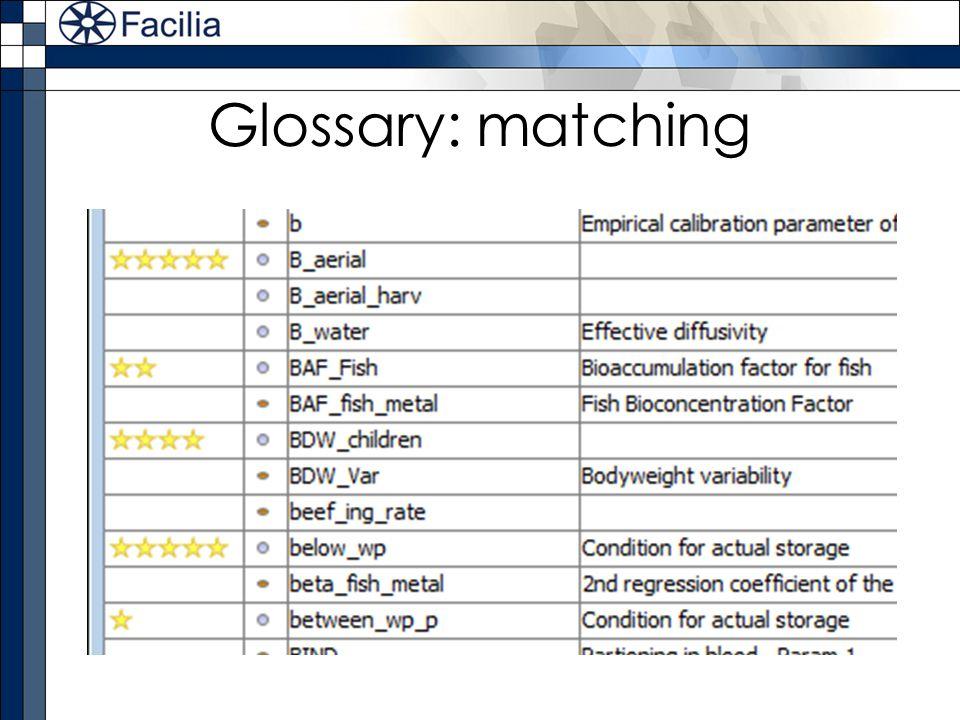 Glossary: matching