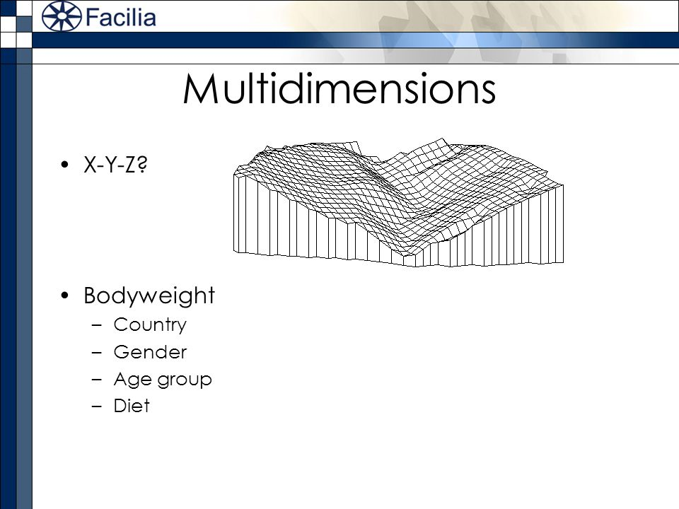 Multidimensions X-Y-Z Bodyweight Country Gender Age group Diet