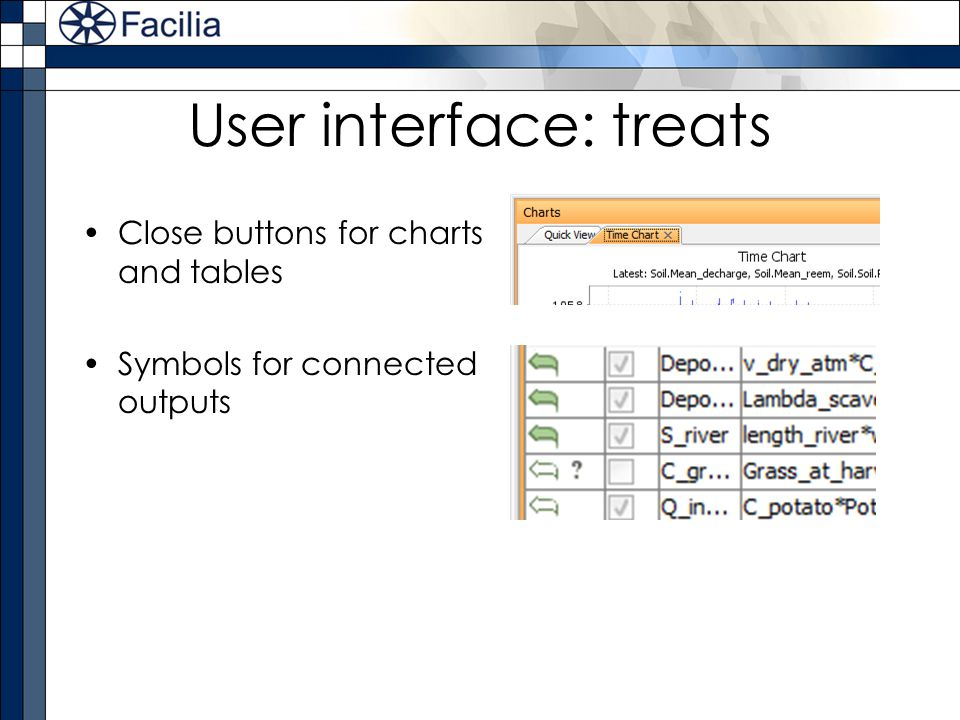 User interface: treats