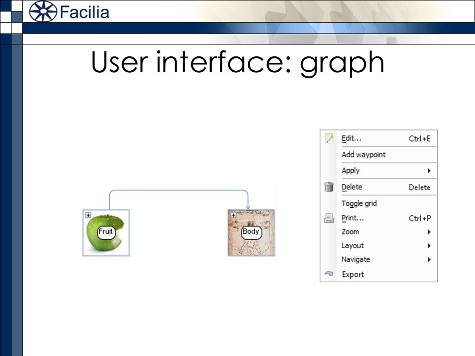 User interface: graph