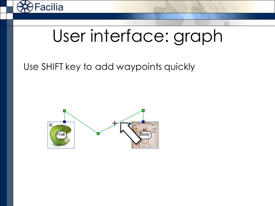 User interface: graph Use SHIFT key to add waypoints quickly +