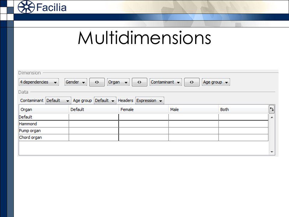 Multidimensions