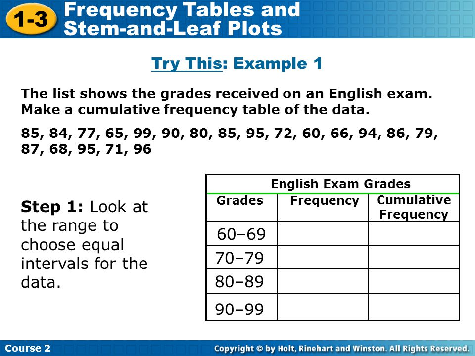 1-3 Frequency Tables and Stem-and-Leaf Plots Try This: Example 1