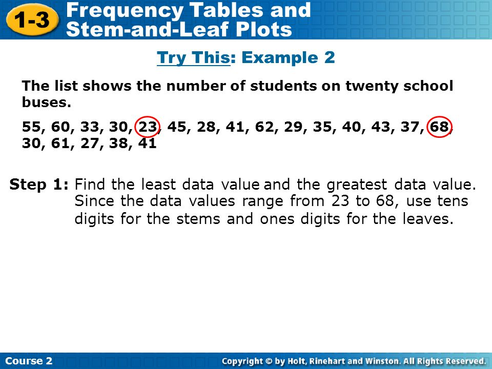 1-3 Frequency Tables and Stem-and-Leaf Plots Try This: Example 2